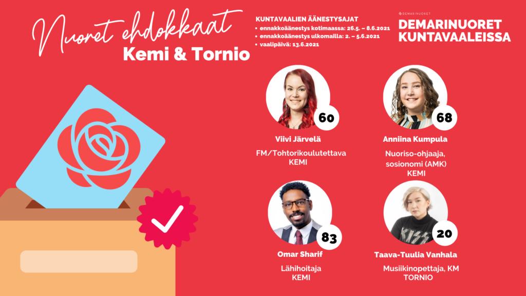 Kuvassa esitellään PSDN:n Kemiläisiä ja Torniolaisia kuntavaaliehdokkaita.