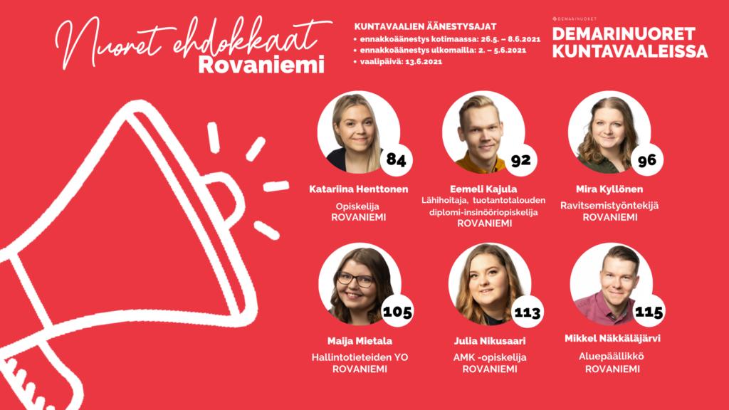 Kuvassa esitellään PSDN:n Rovaniemeläisiä kuntavaaliehdokkaita.